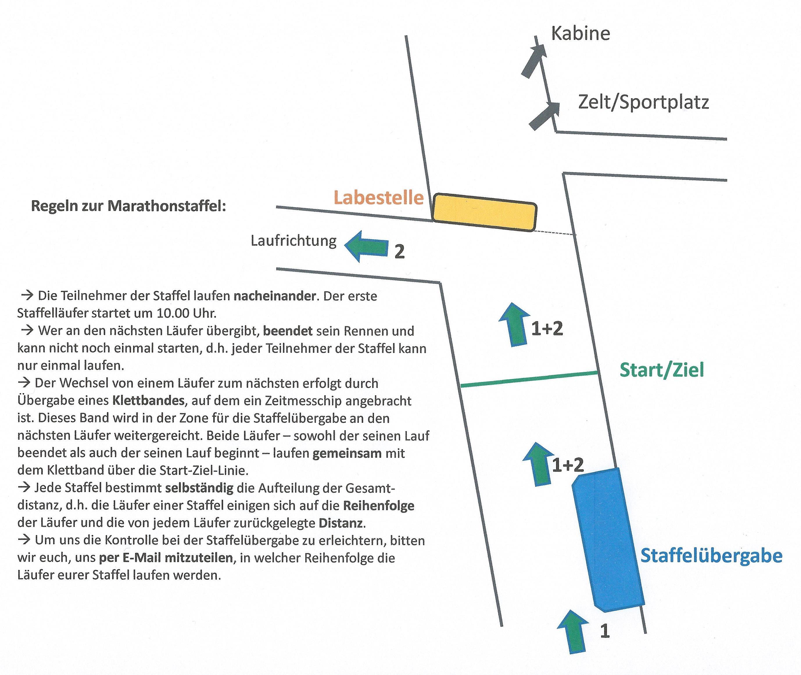 Niedlich Aktuelles Format 2016 Ideen - Entry Level Resume Vorlagen ...